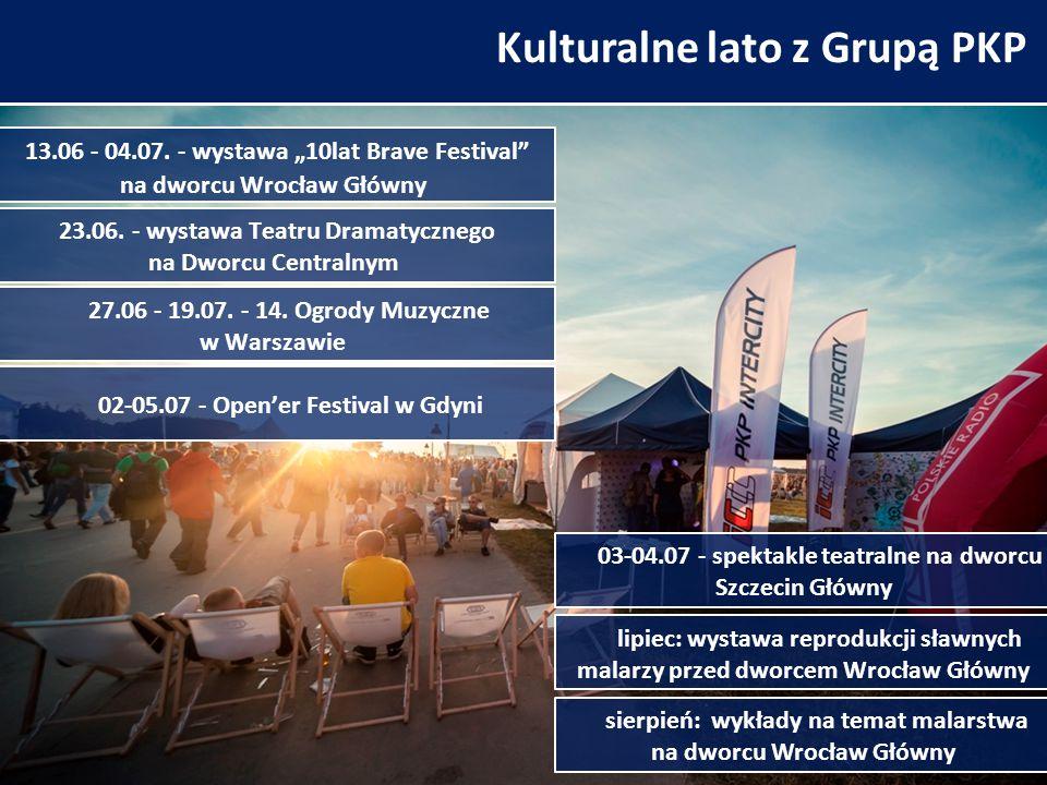 Kulturalne lato z Grupą PKP 23.06.