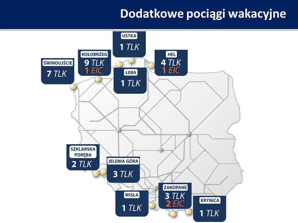 W Sezonowe kasy PKP Intercity mapka w przygotowaniu