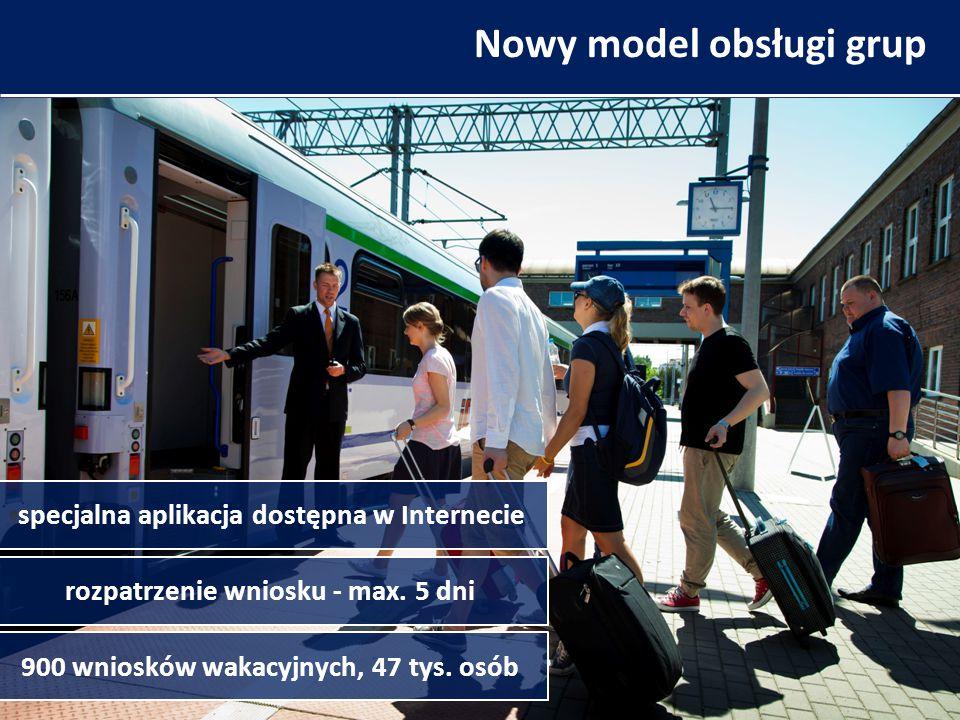 Informacja i opieka nad pasażerem wsparcie informatorów mobilnych na rozpoczęcie i zakończenie wakacji oraz podczas zmian turnusów bieżące informacje: infolinia, www.intercity.pl, www.rozkład-pkp.pl, kasy, COK, Facebook, Twitter wystandaryzowana informacja na pokładzie pociągów