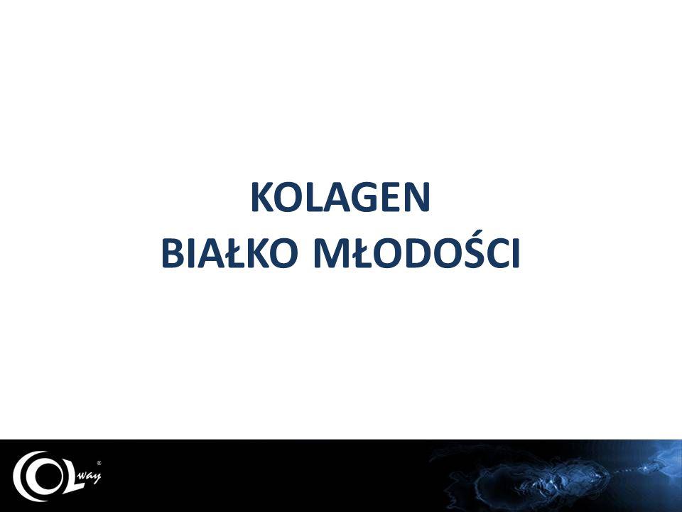 Colway dziś Ponad 55.000 Dystrybutorów w Polsce Od 2004r.