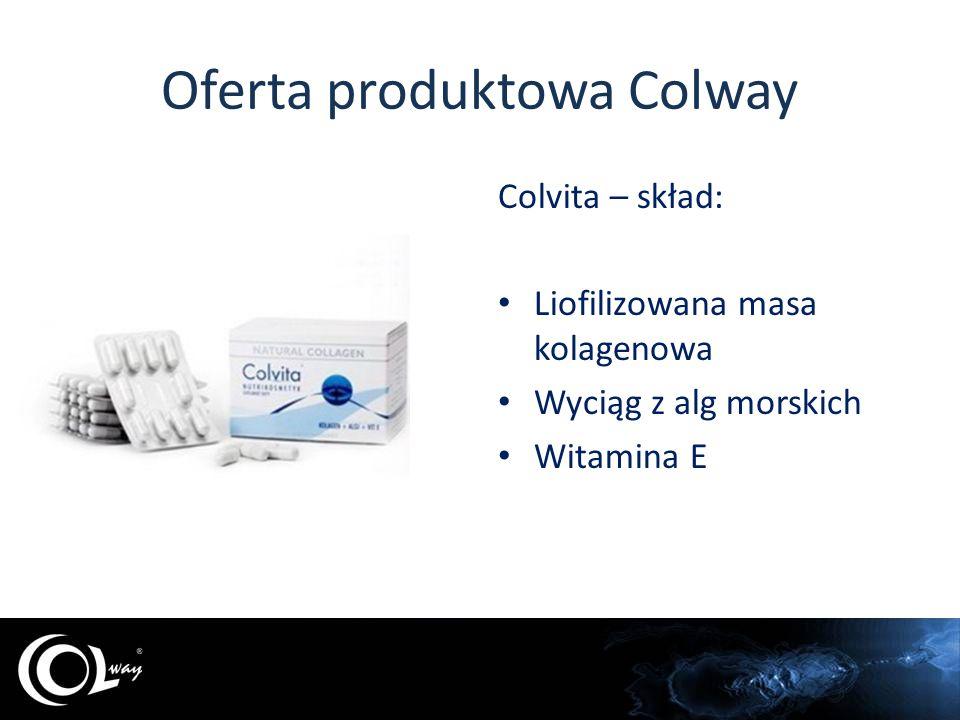 Oferta produktowa Colway
