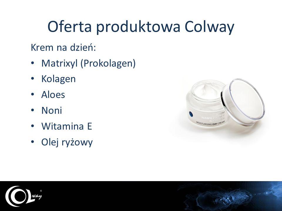 Tonik skład: Kolagen Aloes Noni Oferta produktowa Colway