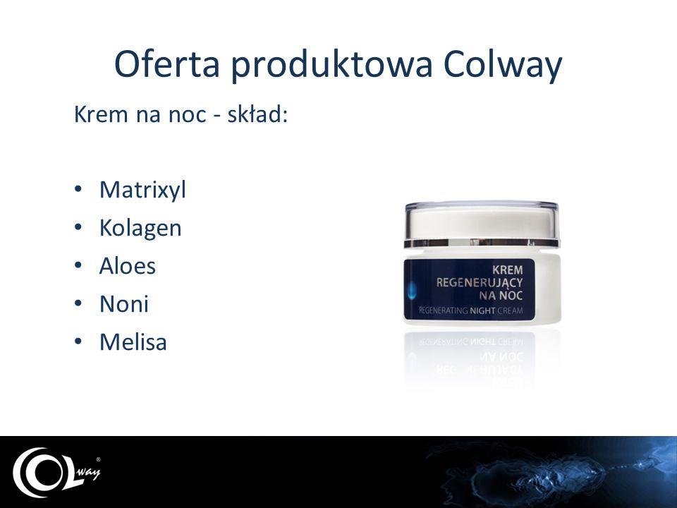 Krem na dzień: Matrixyl (Prokolagen) Kolagen Aloes Noni Witamina E Olej ryżowy