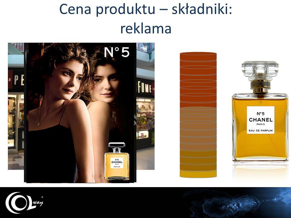 Cena produktu – składniki: dystrybucja
