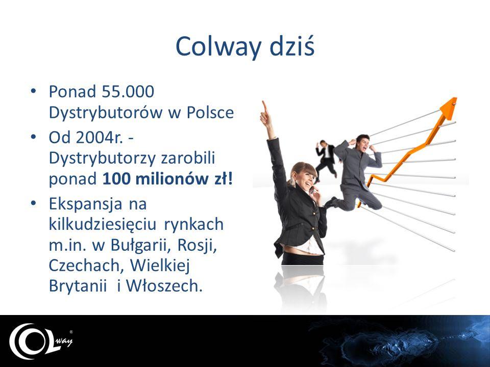 Historia Colway Założona w 2004r. przez Maurycego Turka i Jarosława Zycha w formie spółki jawnej.