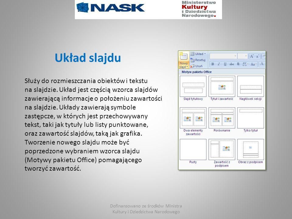 Układ slajdu Służy do rozmieszczania obiektów i tekstu na slajdzie.
