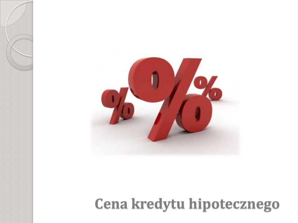 Cena kredytu hipotecznego