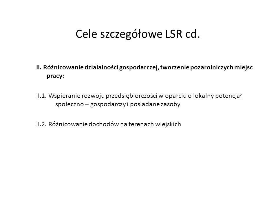 Cele szczegółowe LSR cd. II. Różnicowanie działalności gospodarczej, tworzenie pozarolniczych miejsc pracy: II.1. Wspieranie rozwoju przedsiębiorczośc