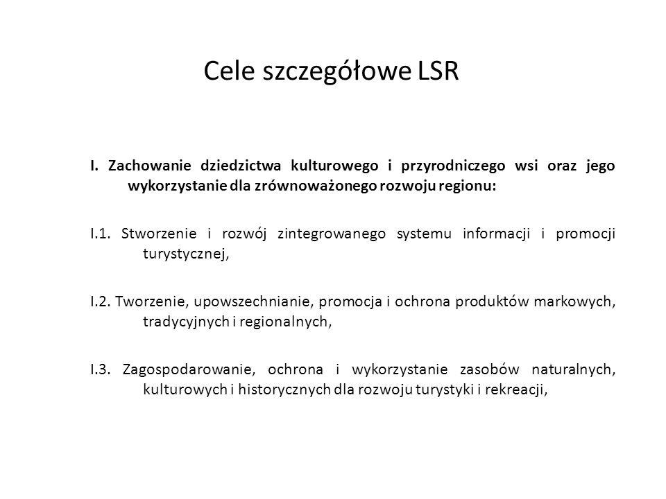 Cele szczegółowe LSR I. Zachowanie dziedzictwa kulturowego i przyrodniczego wsi oraz jego wykorzystanie dla zrównoważonego rozwoju regionu: I.1. Stwor