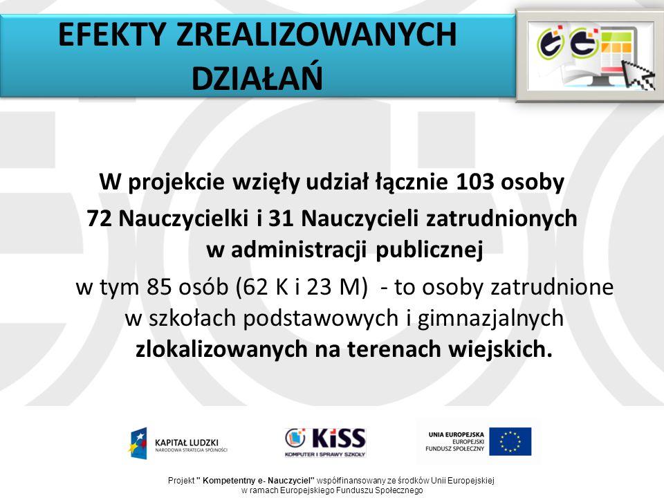 EFEKTY ZREALIZOWANYCH DZIAŁAŃ W projekcie wzięły udział łącznie 103 osoby 72 Nauczycielki i 31 Nauczycieli zatrudnionych w administracji publicznej w