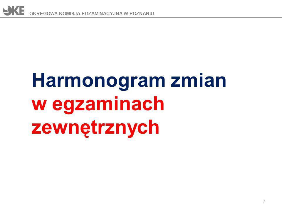 Harmonogram zmian w egzaminach zewnętrznych OKRĘGOWA KOMISJA EGZAMINACYJNA W POZNANIU 7
