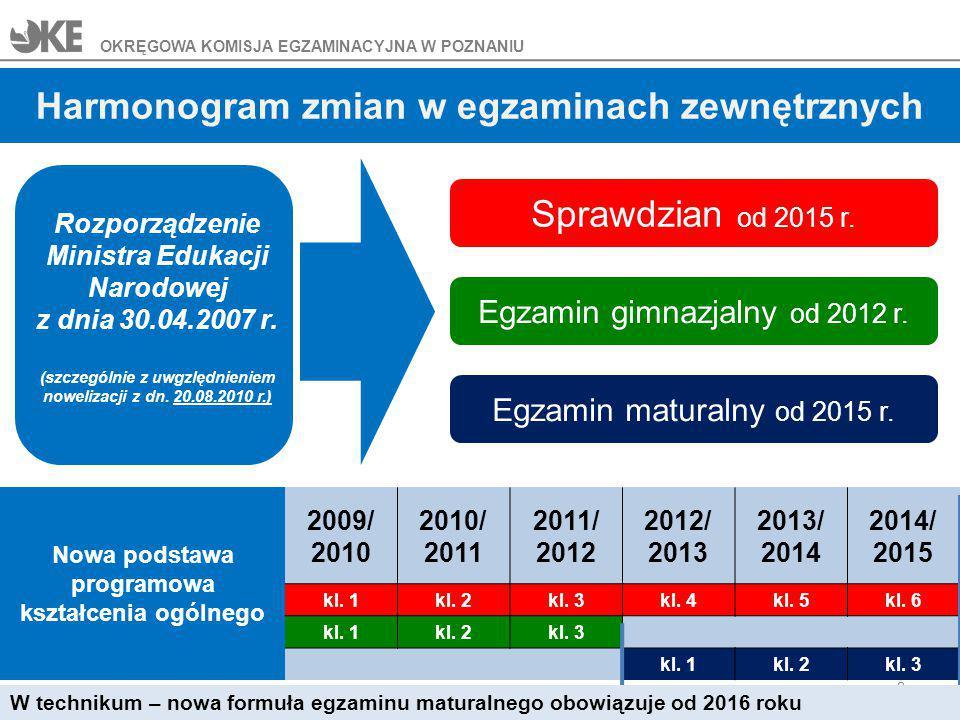 Zmiany w sprawdzianie od 2015 roku OKRĘGOWA KOMISJA EGZAMINACYJNA W POZNANIU 9
