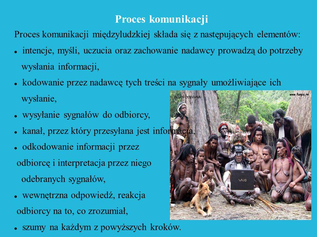 Proces komunikacji Proces komunikacji międzyludzkiej składa się z następujących elementów: intencje, myśli, uczucia oraz zachowanie nadawcy prowadzą d
