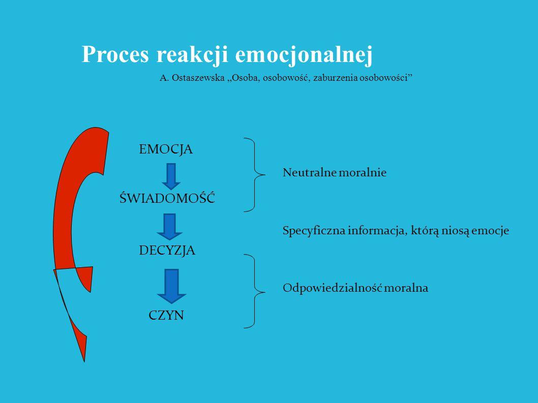 """Proces reakcji emocjonalnej A. Ostaszewska """"Osoba, osobowość, zaburzenia osobowości"""" EMOCJA ŚWIADOMOŚĆ DECYZJA CZYN Neutralne moralnie Specyficzna inf"""