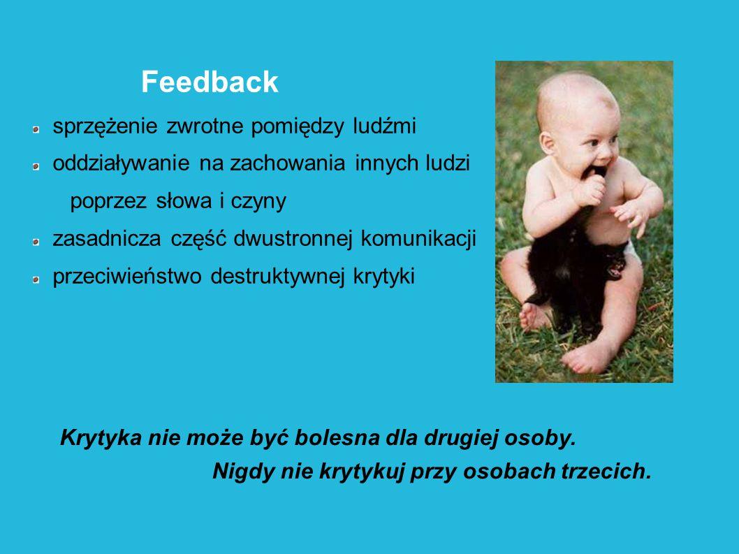 Feedback sprzężenie zwrotne pomiędzy ludźmi oddziaływanie na zachowania innych ludzi poprzez słowa i czyny zasadnicza część dwustronnej komunikacji pr