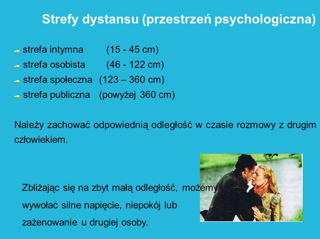 Strefy dystansu (przestrzeń psychologiczna) strefa intymna (15 - 45 cm) strefa osobista (46 - 122 cm) strefa społeczna (123 – 360 cm) strefa publiczna (powyżej 360 cm) Należy zachować odpowiednią odległość w czasie rozmowy z drugim człowiekiem.