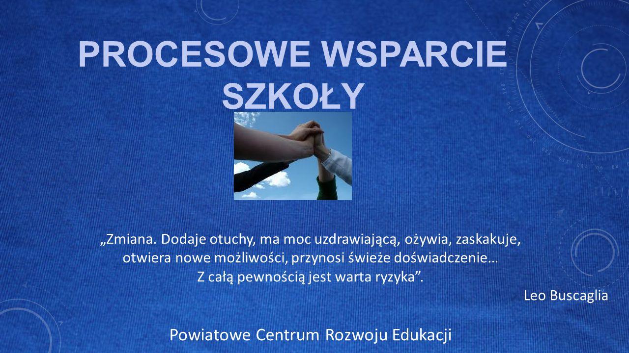 """PROCESOWE WSPARCIE SZKOŁY """"Zmiana."""