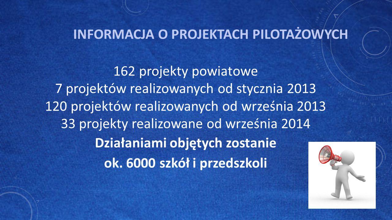 INFORMACJA O PROJEKTACH PILOTAŻOWYCH 162 projekty powiatowe 7 projektów realizowanych od stycznia 2013 120 projektów realizowanych od września 2013 33 projekty realizowane od września 2014 Działaniami objętych zostanie ok.