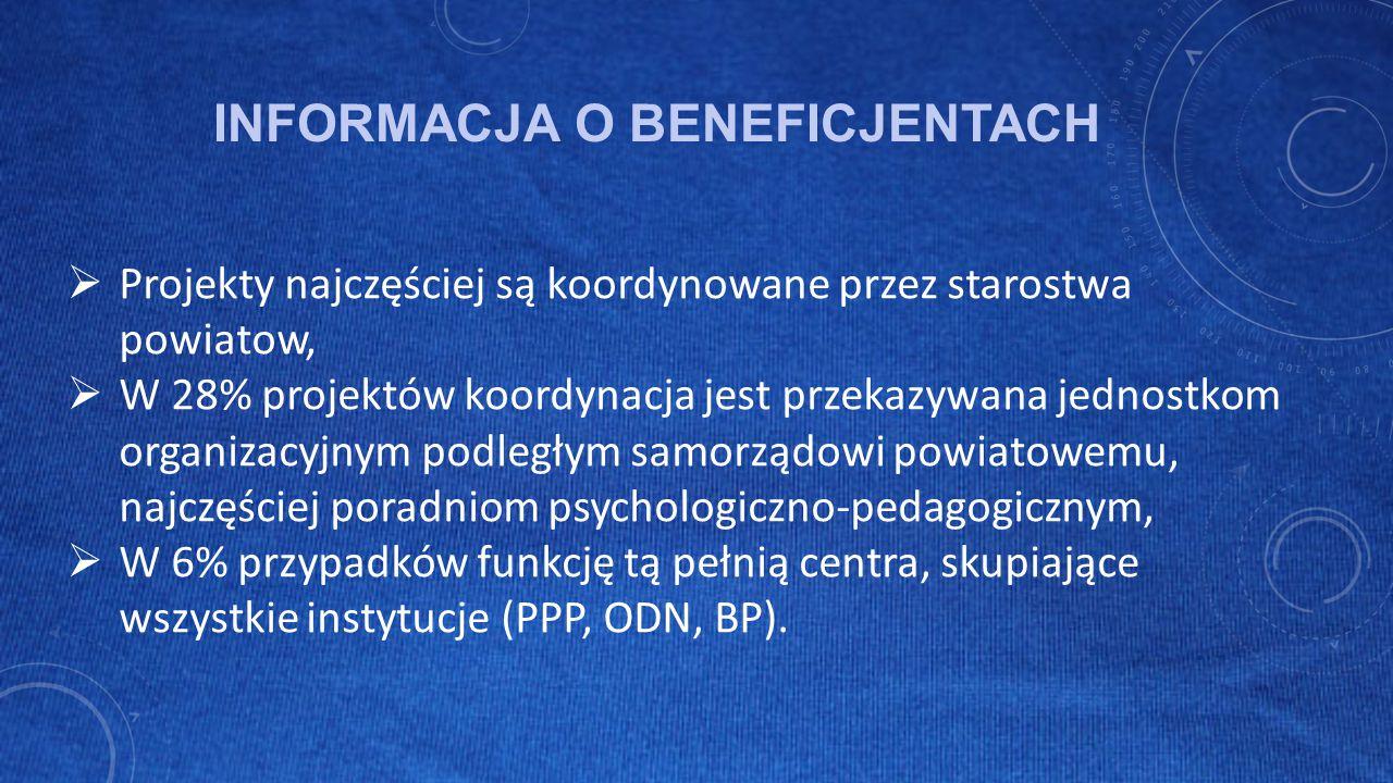 INFORMACJA O BENEFICJENTACH  Projekty najczęściej są koordynowane przez starostwa powiatow,  W 28% projektów koordynacja jest przekazywana jednostkom organizacyjnym podległym samorządowi powiatowemu, najczęściej poradniom psychologiczno-pedagogicznym,  W 6% przypadków funkcję tą pełnią centra, skupiające wszystkie instytucje (PPP, ODN, BP).