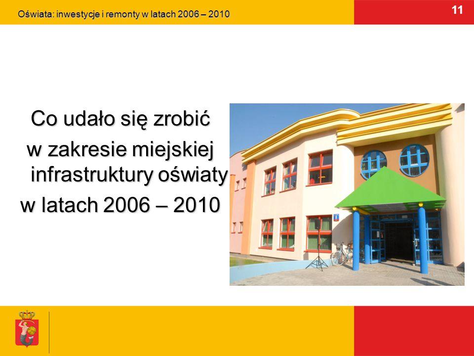 11 Oświata: inwestycje i remonty w latach 2006 – 2010 Co udało się zrobić w zakresie miejskiej infrastruktury oświaty w latach 2006 – 2010