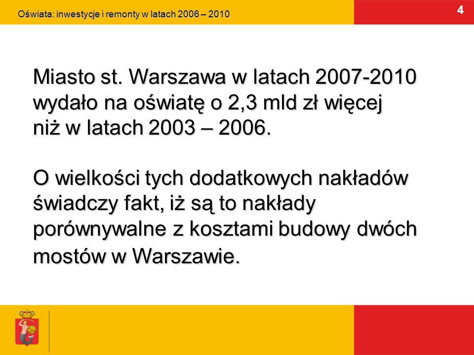 5 Wydatki inwestycyjne i remontowe w latach 2003 – 2006 i 2007 - 2010 Oświata: inwestycje i remonty w latach 2006 – 2010