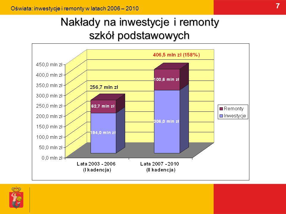 7 Nakłady na inwestycje i remonty szkół podstawowych Oświata: inwestycje i remonty w latach 2006 – 2010