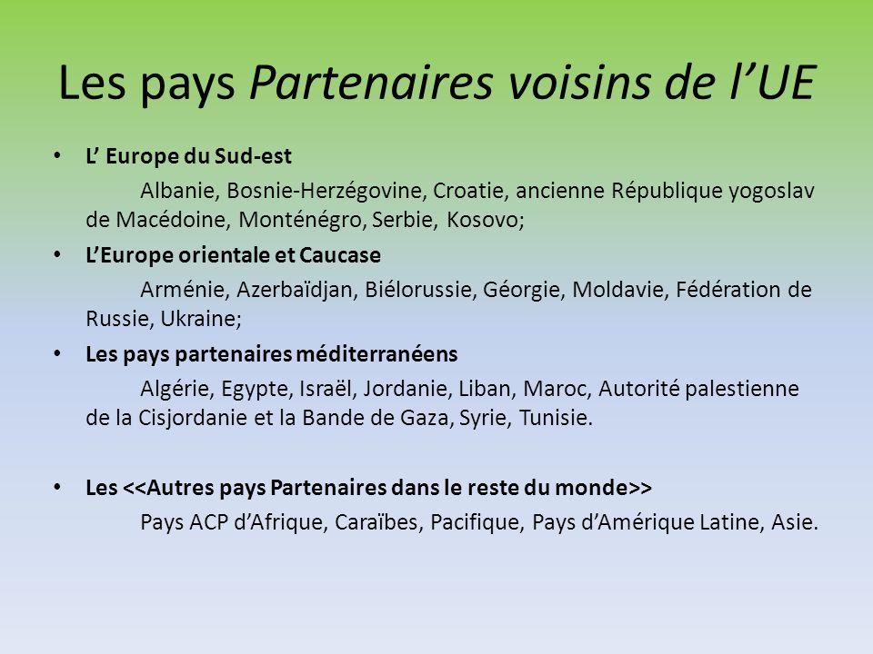 Les pays Partenaires voisins de l'UE L' Europe du Sud-est Albanie, Bosnie-Herzégovine, Croatie, ancienne République yogoslav de Macédoine, Monténégro,