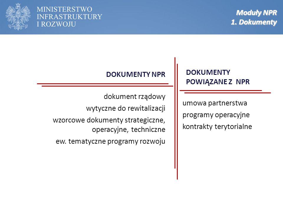 DOKUMENTY POWIĄZANE Z NPR umowa partnerstwa programy operacyjne kontrakty terytorialne dokument rządowy wytyczne do rewitalizacji wzorcowe dokumenty s