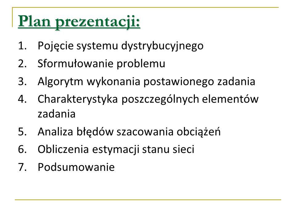 Plan prezentacji: 1.Pojęcie systemu dystrybucyjnego 2.Sformułowanie problemu 3.Algorytm wykonania postawionego zadania 4.Charakterystyka poszczególnyc