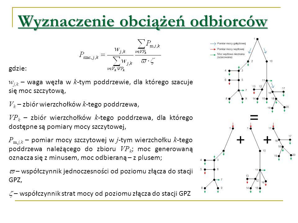 Wyznaczenie obciążeń odbiorców gdzie: w j,k – waga węzła w k -tym poddrzewie, dla którego szacuje się moc szczytową, V k – zbiór wierzchołków k -tego