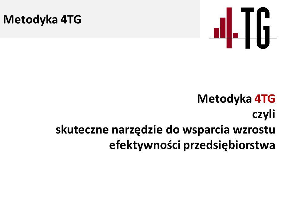 Metodyka 4TG czyli skuteczne narzędzie do wsparcia wzrostu efektywności przedsiębiorstwa Metodyka 4TG