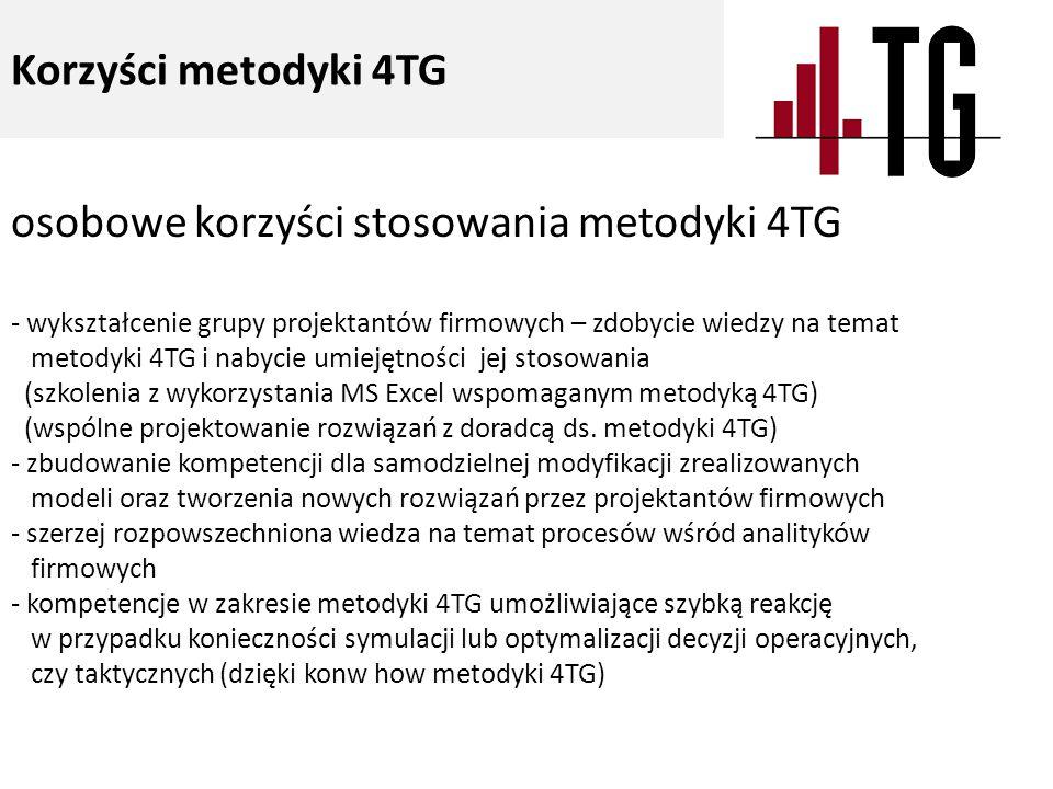 osobowe korzyści stosowania metodyki 4TG - wykształcenie grupy projektantów firmowych – zdobycie wiedzy na temat metodyki 4TG i nabycie umiejętności jej stosowania (szkolenia z wykorzystania MS Excel wspomaganym metodyką 4TG) (wspólne projektowanie rozwiązań z doradcą ds.
