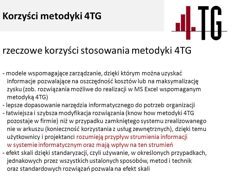 rzeczowe korzyści stosowania metodyki 4TG - modele wspomagające zarządzanie, dzięki którym można uzyskać informacje pozwalające na oszczędność kosztów lub na maksymalizację zysku (zob.