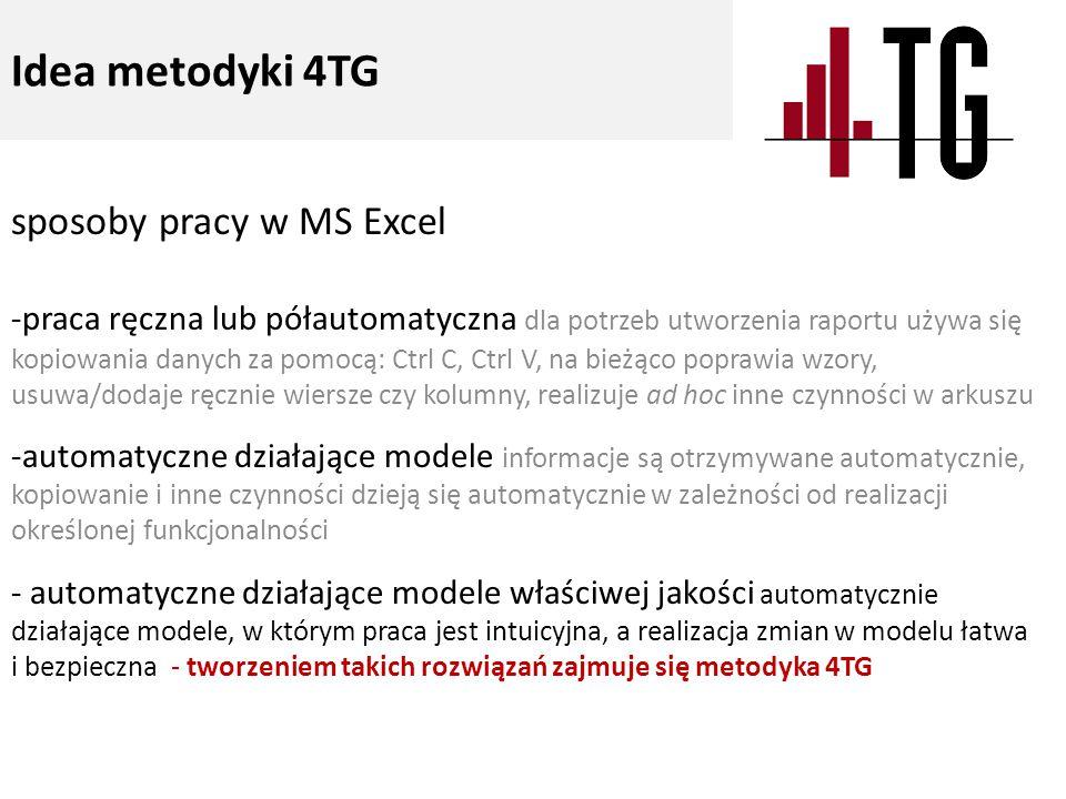 sposoby pracy w MS Excel -praca ręczna lub półautomatyczna dla potrzeb utworzenia raportu używa się kopiowania danych za pomocą: Ctrl C, Ctrl V, na bi