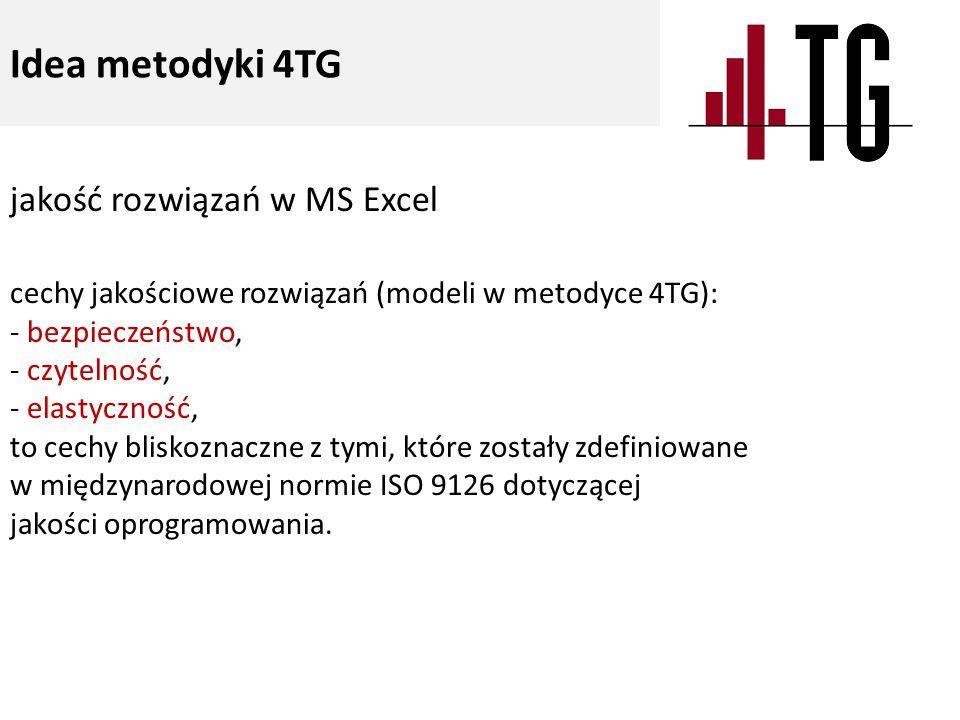 jakość rozwiązań w MS Excel cechy jakościowe rozwiązań (modeli w metodyce 4TG): - bezpieczeństwo, - czytelność, - elastyczność, to cechy bliskoznaczne z tymi, które zostały zdefiniowane w międzynarodowej normie ISO 9126 dotyczącej jakości oprogramowania.