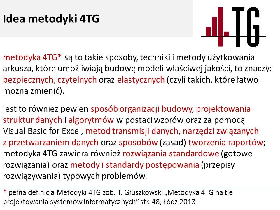 metodyka 4TG* są to takie sposoby, techniki i metody użytkowania arkusza, które umożliwiają budowę modeli właściwej jakości, to znaczy: bezpiecznych, czytelnych oraz elastycznych (czyli takich, które łatwo można zmienić).