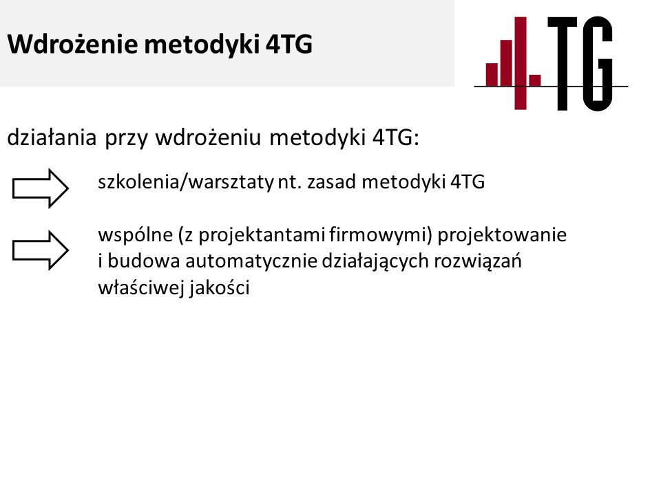 działania przy wdrożeniu metodyki 4TG: Wdrożenie metodyki 4TG szkolenia/warsztaty nt. zasad metodyki 4TG wspólne (z projektantami firmowymi) projektow