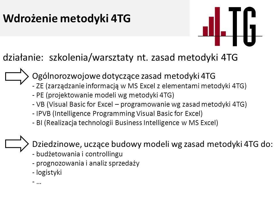 działanie: szkolenia/warsztaty nt. zasad metodyki 4TG Wdrożenie metodyki 4TG Ogólnorozwojowe dotyczące zasad metodyki 4TG - ZE (zarządzanie informacją