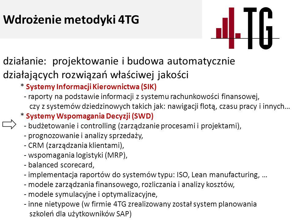 działanie: projektowanie i budowa automatycznie działających rozwiązań właściwej jakości Wdrożenie metodyki 4TG * Systemy Informacji Kierownictwa (SIK) - raporty na podstawie informacji z systemu rachunkowości finansowej, czy z systemów dziedzinowych takich jak: nawigacji flotą, czasu pracy i innych… * Systemy Wspomagania Decyzji (SWD) - budżetowanie i controlling (zarządzanie procesami i projektami), - prognozowanie i analizy sprzedaży, - CRM (zarządzania klientami), - wspomagania logistyki (MRP), - balanced scorecard, - implementacja raportów do systemów typu: ISO, Lean manufacturing, … - modele zarządzania finansowego, rozliczania i analizy kosztów, - modele symulacyjne i optymalizacyjne, - inne nietypowe (w firmie 4TG zrealizowany został system planowania szkoleń dla użytkowników SAP)
