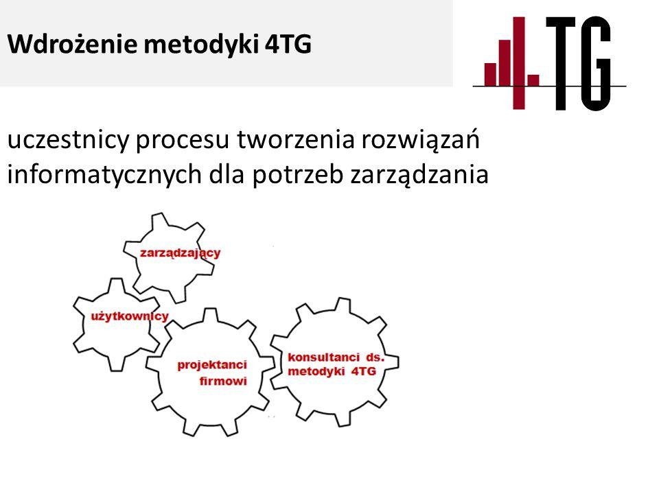 uczestnicy procesu tworzenia rozwiązań informatycznych dla potrzeb zarządzania Wdrożenie metodyki 4TG