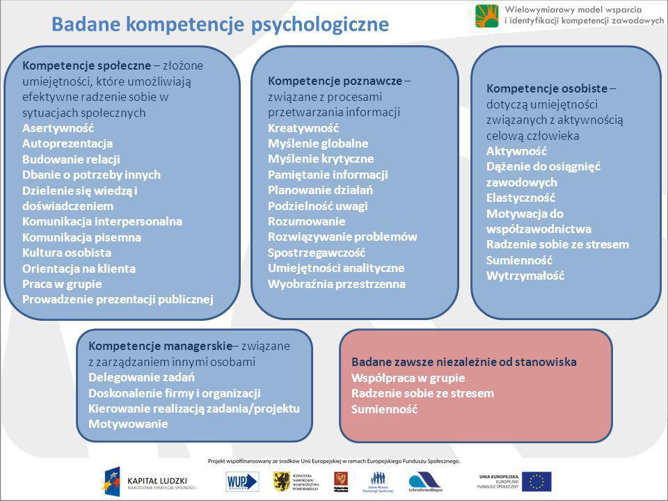 Badane kompetencje psychologiczne Kompetencje społeczne – złożone umiejętności, które umożliwiają efektywne radzenie sobie w sytuacjach społecznych As