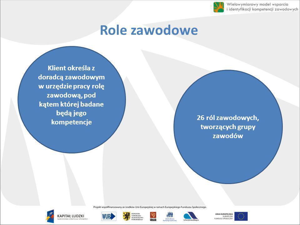 Role zawodowe Klient określa z doradcą zawodowym w urzędzie pracy rolę zawodową, pod kątem której badane będą jego kompetencje 26 ról zawodowych, twor