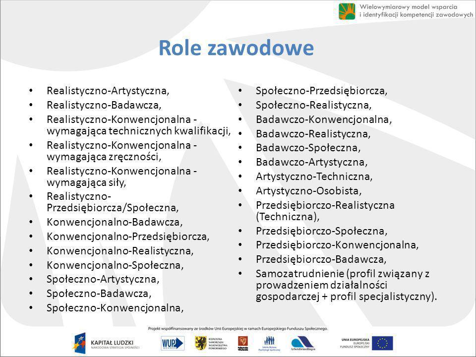 Role zawodowe Realistyczno-Artystyczna, Realistyczno-Badawcza, Realistyczno-Konwencjonalna - wymagająca technicznych kwalifikacji, Realistyczno-Konwen