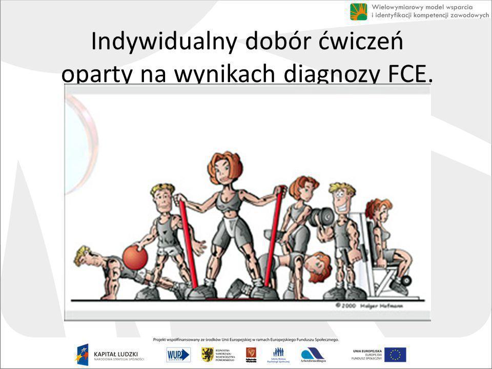 Indywidualny dobór ćwiczeń oparty na wynikach diagnozy FCE.