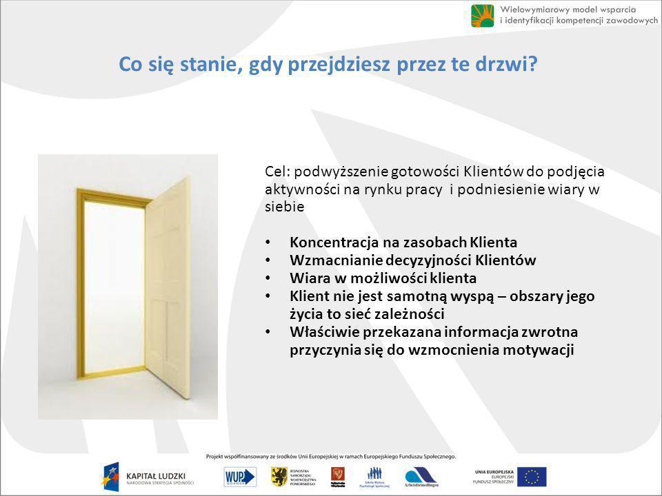 Co się stanie, gdy przejdziesz przez te drzwi? Cel: podwyższenie gotowości Klientów do podjęcia aktywności na rynku pracy i podniesienie wiary w siebi