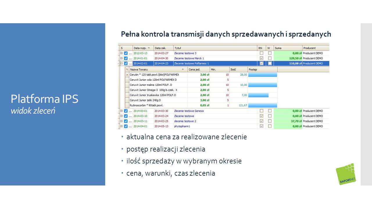 Platforma IPS widok zleceń Pełna kontrola transmisji danych sprzedawanych i sprzedanych  aktualna cena za realizowane zlecenie  postęp realizacji zl