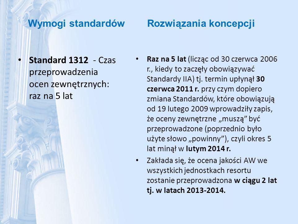 Standard 1312 - Czas przeprowadzenia ocen zewnętrznych: raz na 5 lat Raz na 5 lat (licząc od 30 czerwca 2006 r., kiedy to zaczęły obowiązywać Standard