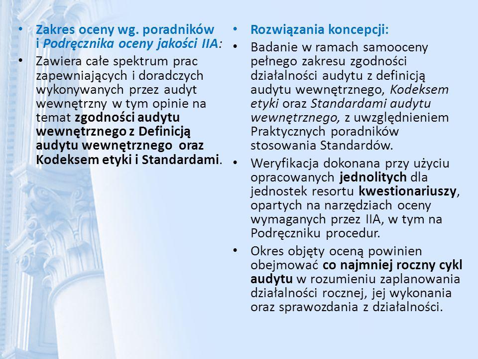 Zakres oceny wg. poradników i Podręcznika oceny jakości IIA: Zawiera całe spektrum prac zapewniających i doradczych wykonywanych przez audyt wewnętrzn