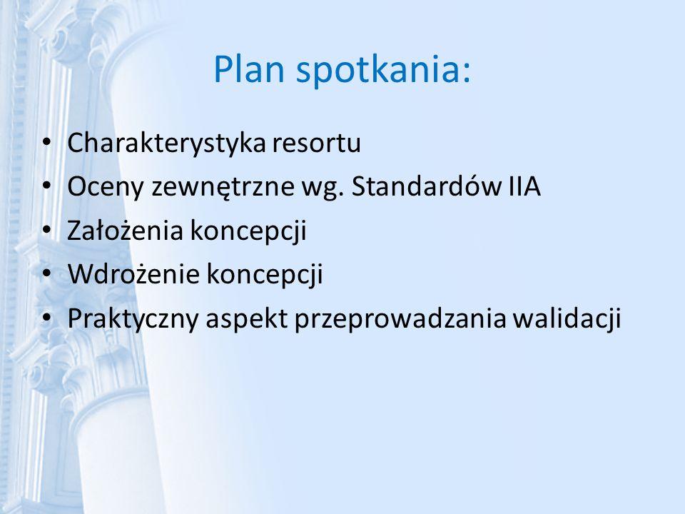 Plan spotkania: Charakterystyka resortu Oceny zewnętrzne wg. Standardów IIA Założenia koncepcji Wdrożenie koncepcji Praktyczny aspekt przeprowadzania