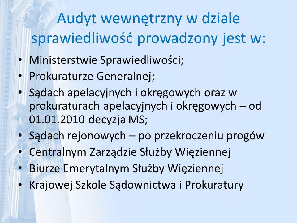 Dziękujemy za uwagę.Justyna Marszałek tel.